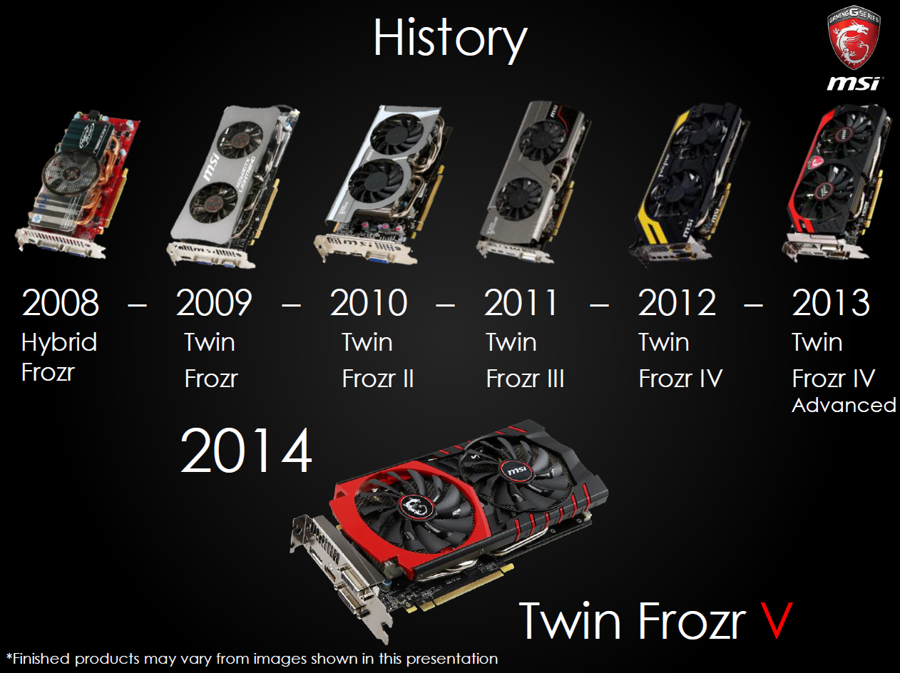 MSI Twin Frozr Cooler
