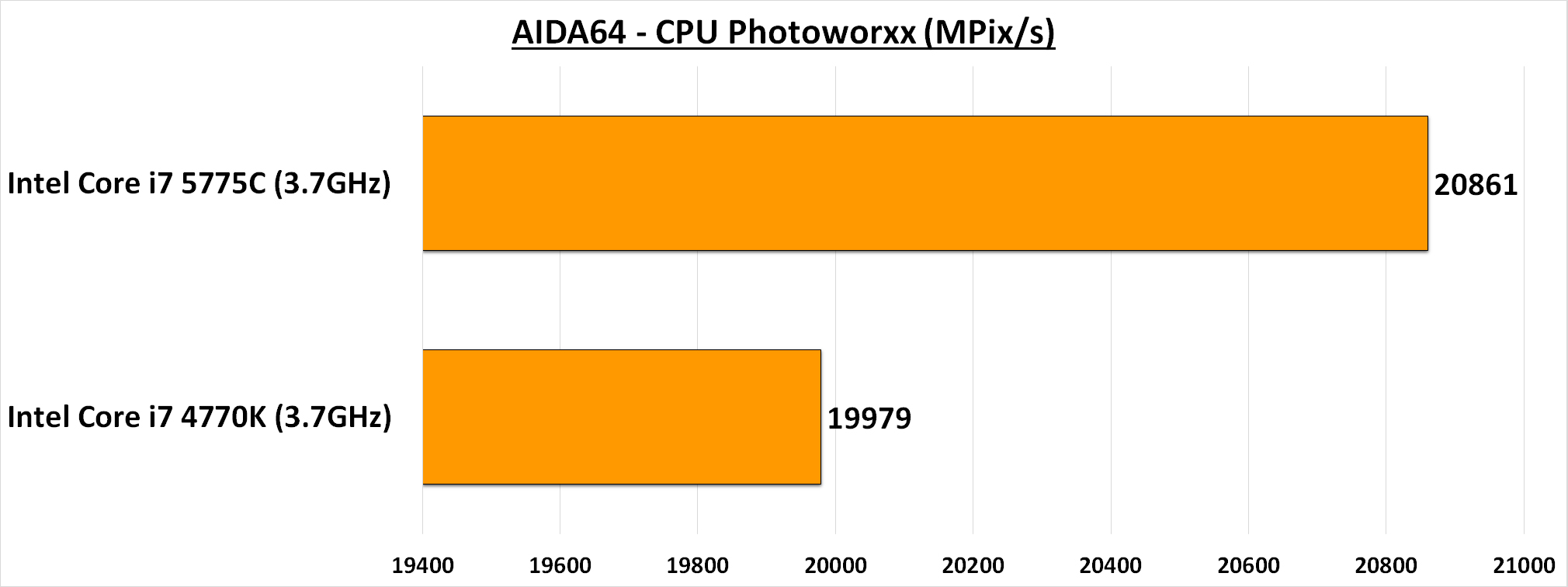 AIDA64-CPU-Photoworxx3.jpg