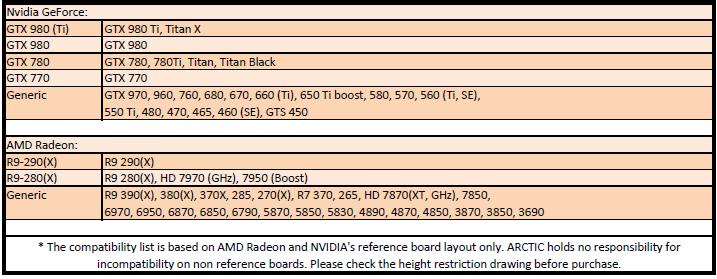 Arctic Accelero Hybrid III - 140 Compatibility