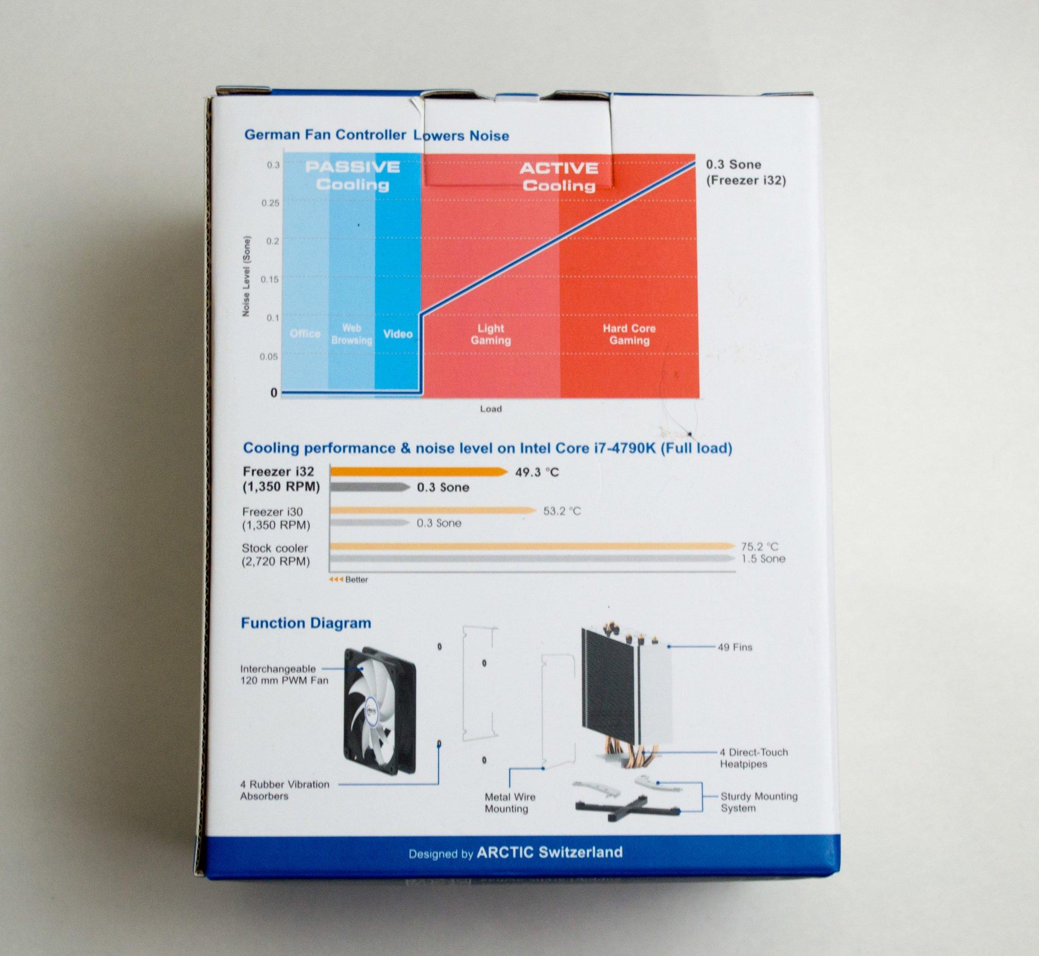 Arctic Freezer I32 Semi Passive Cpu Cooler Review Play3r