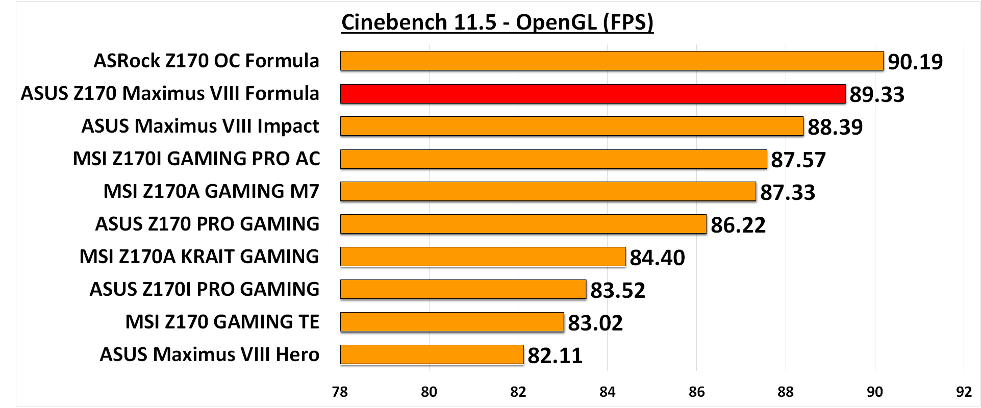 Cinebench 11.5 OpenGL