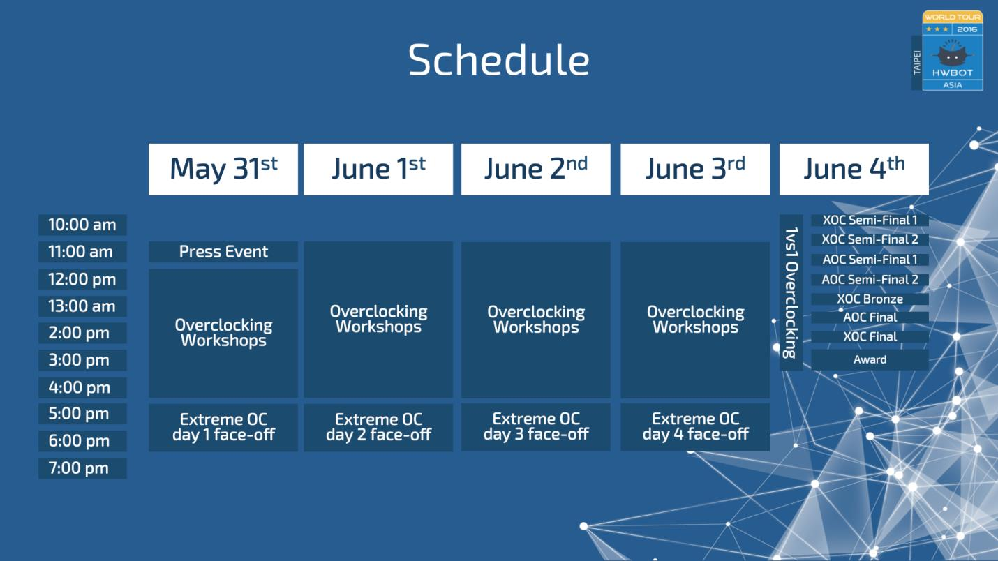 Image showing HWBOT Computex 2016 Schedule